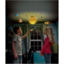 Solsystem til loftet